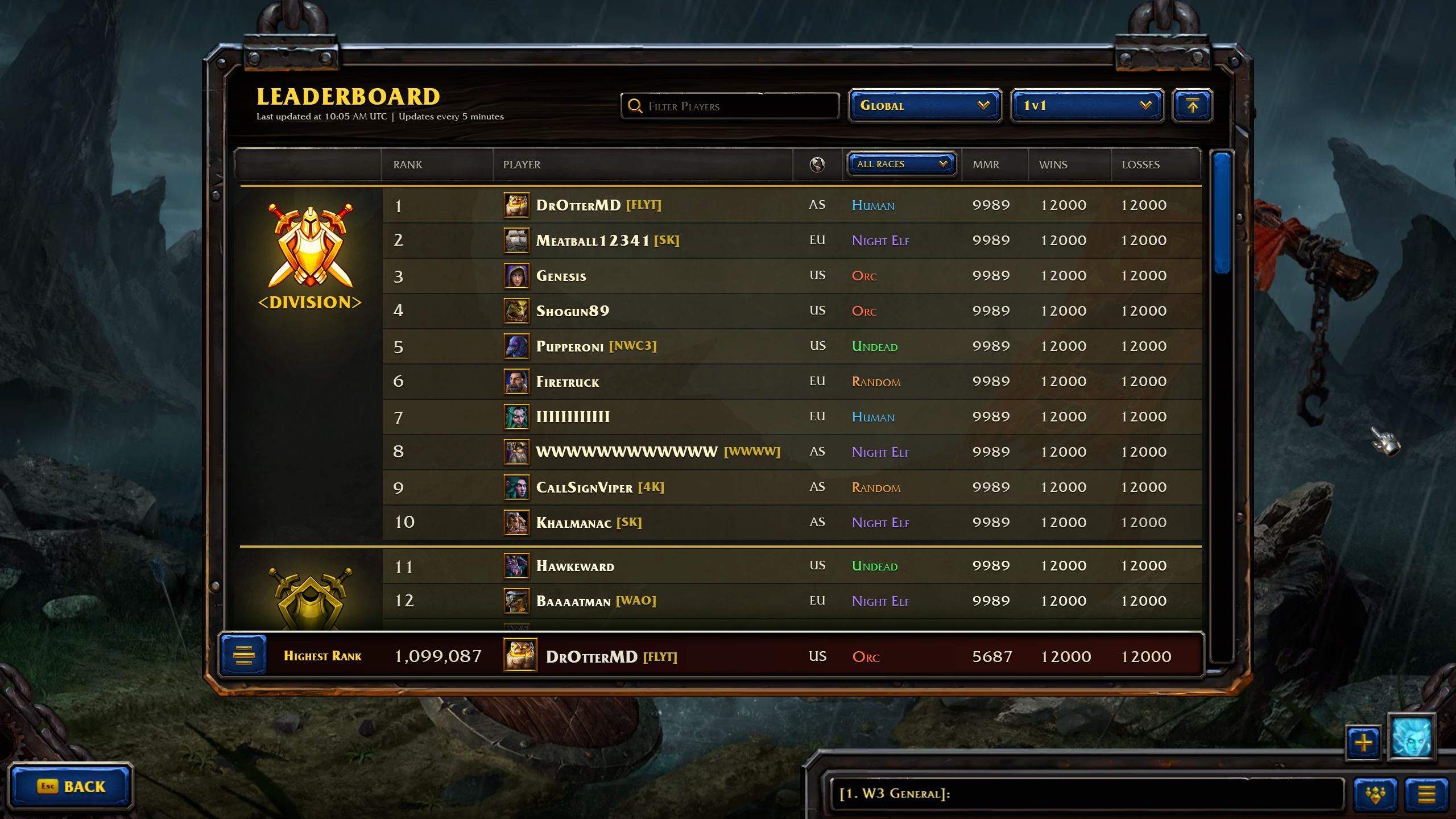 Warcraft 3 Reforged Ranked 1