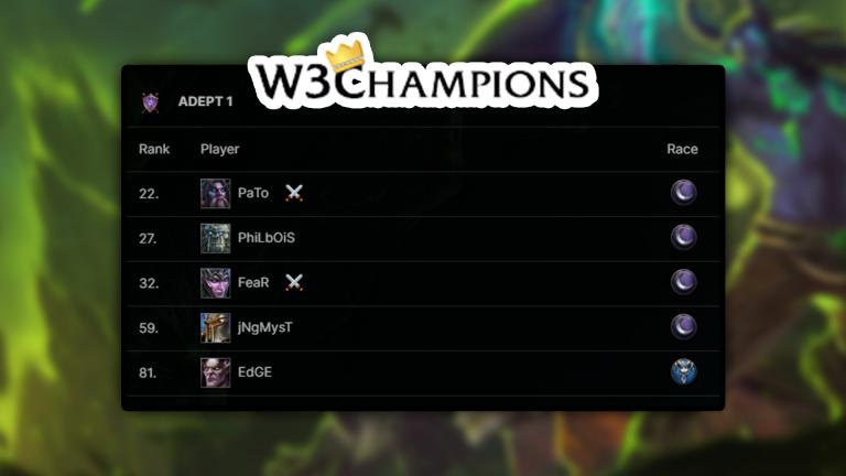 W3Champions ranking BR