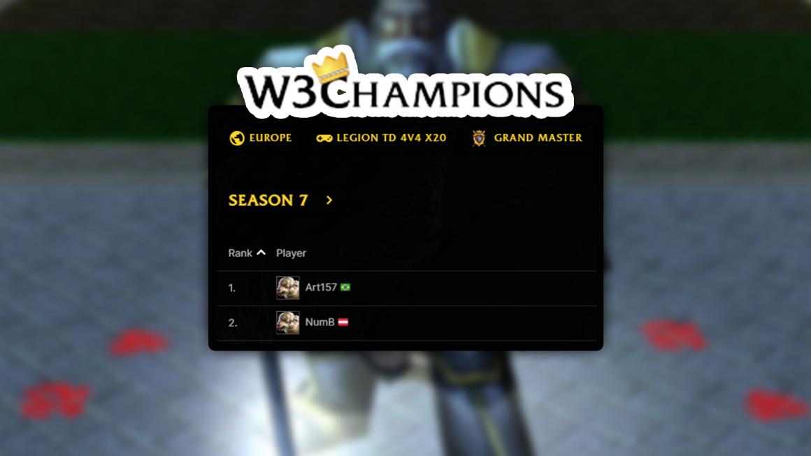 W3Champions: Brasileiro é o top 1 do Legion TD, PaTo segue líder BR do 1v1